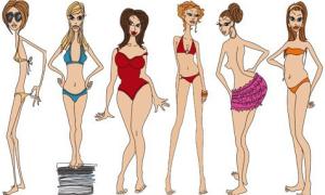 Выбор утягивающего белья по типу женской фигуры