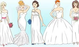 Выбор свадебного платья по фигуре. Пять типов женских фигур