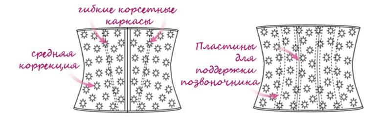 корсет 2