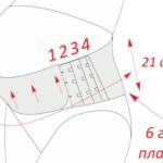 пояс-корсет дородовой 2